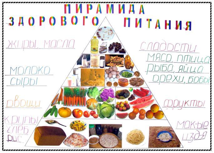 план правильного питания для похудения мужчин